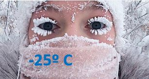 PRODIGY D6 - CLIMATICA - EXCELENTA IN CLIMATIZARE